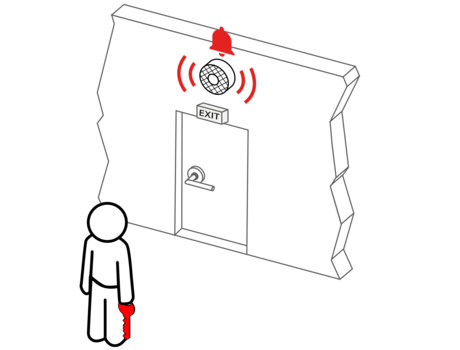Illustration of Exit Alert with white background, showing a user with key and assets triggering the alarm.